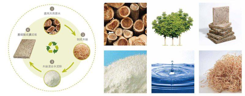 鑽泥板 = 60%木絲 + 40%水泥 = 木絲水泥板 鑽泥板為多功能合一的綠建材