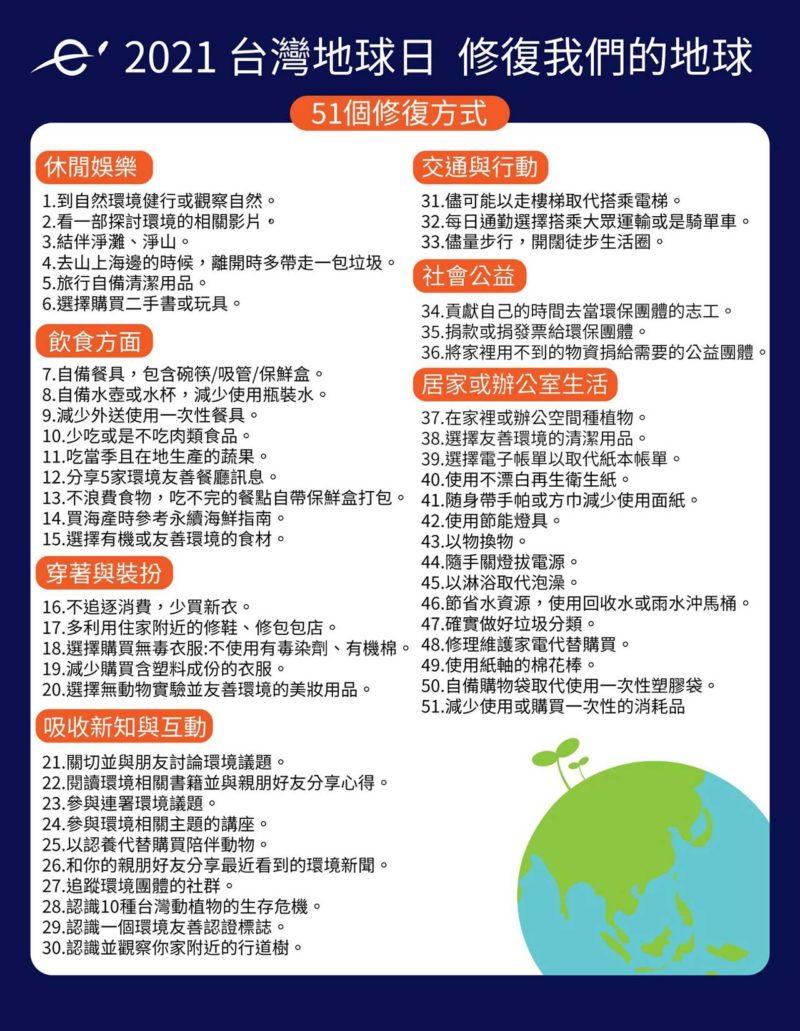 台灣環境資訊協會貼出51個日常就能實踐的環保小事。(圖片來源/台灣環境資訊協會Facebook)